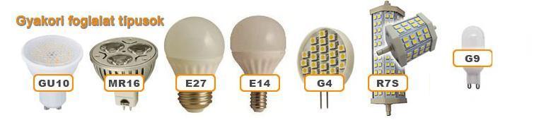 Led lámpák, foglalatok, kábeldobok, elektromos kiegészítők, mérőműszerek